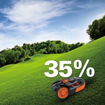 Worx Landroid SO500i Mähroboter – Automatischer Rasenmäher für bis zu 500 qm mit WLAN-Verknüpfung (App-Steuerung) und verstellbarer Schnitthöhe – 54,2 x 40,1 x 23,6 cm (L x B x H) - 8